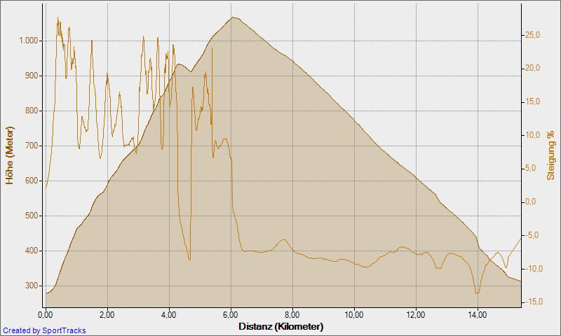 820 Höhenmeter auf 6 Kilometern nach Jenesien